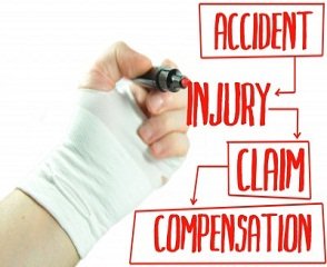 Personal Injury Lead Generation